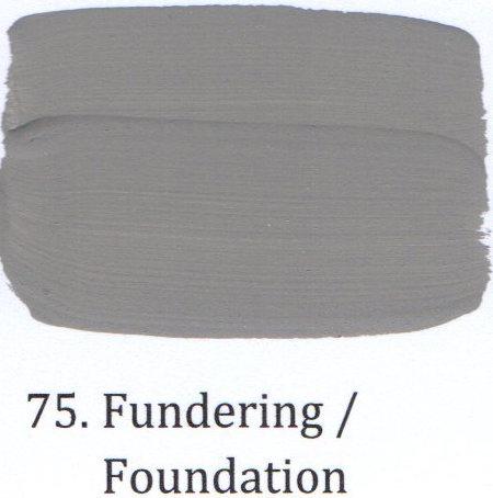 75.-Fundering.jpeg